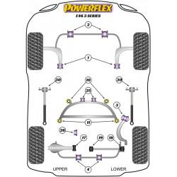 Powerflex Silentblok predného stabilizátora 26mm BMW E46 3 Series Xi/XD (4 Wheel Drive)