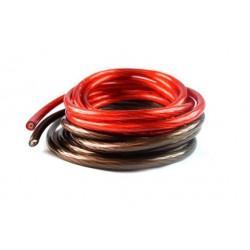Силов кабел 8mm, 21mm, 35mm 100% CU